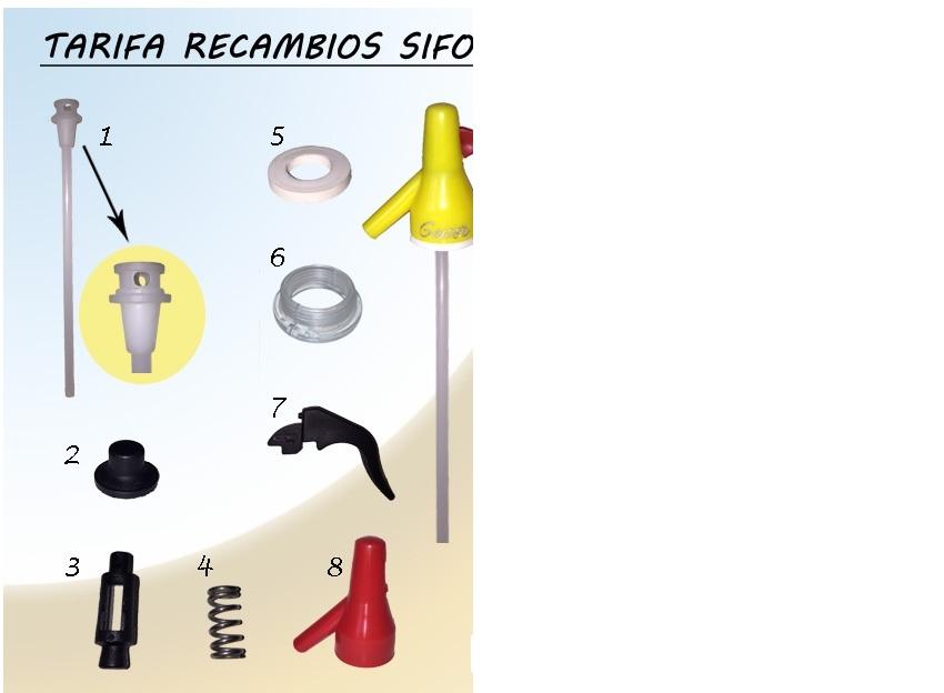 recambios-sifones-2016-ut20